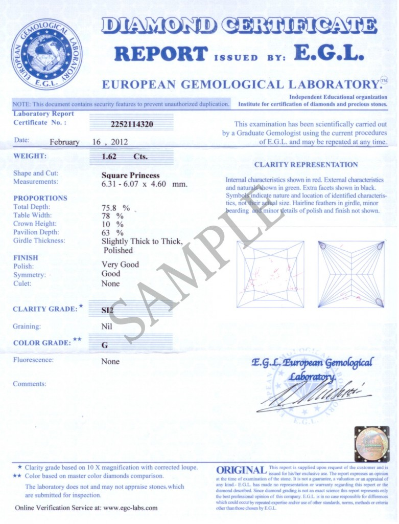 What Are The Differences Of Gia And Egl Certification